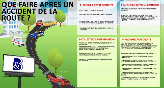 accident de la route, urgence, quoi faire, que faire, recommandations, victimes de la route, défense, avocat accident de la route